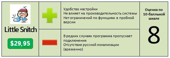ls-summary