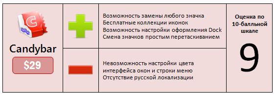 candybar-v