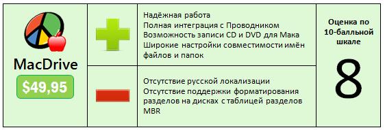 macdrive-v