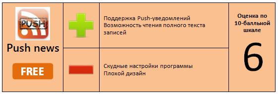 pushnews-v