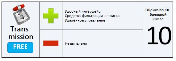 trans-v