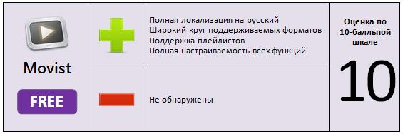 movist-v
