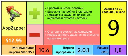 appz2-v