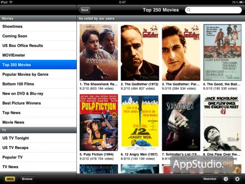 IMDb: Top 250 movies