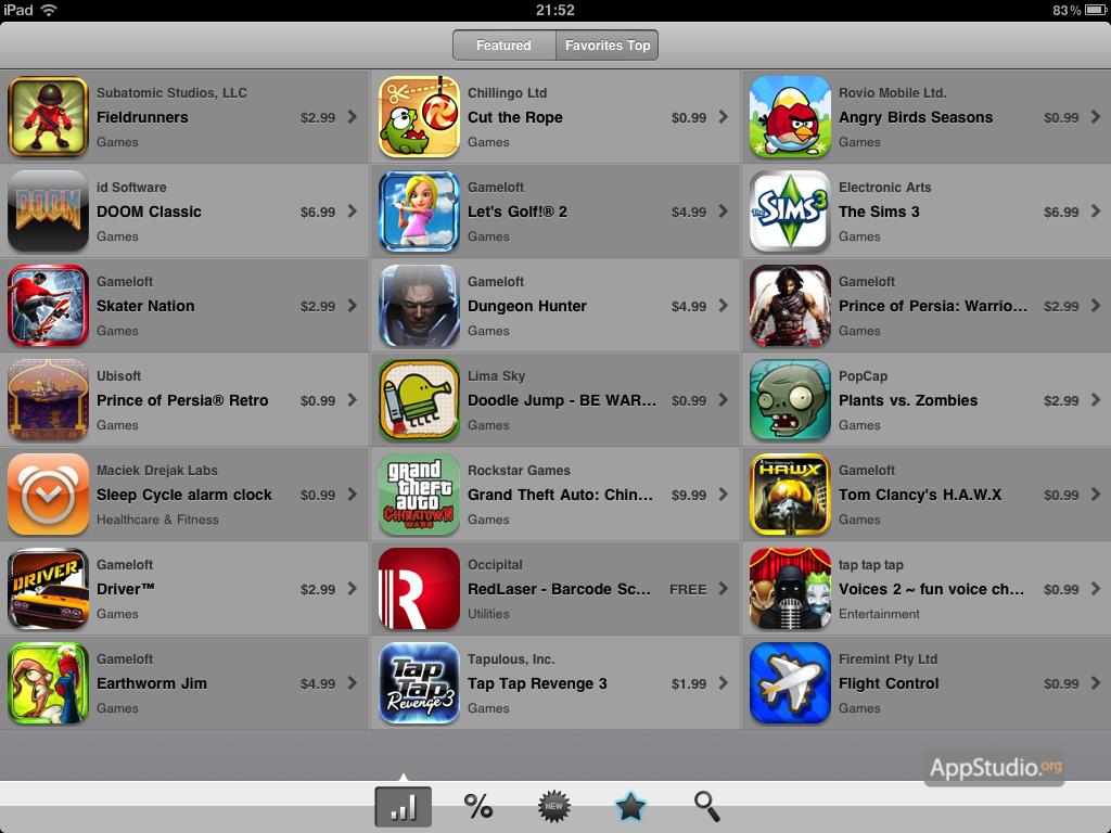 PandoraBox. Featured Apps