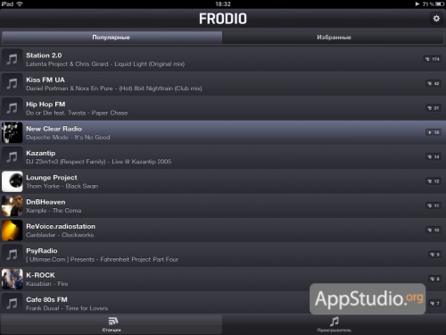 Frodio: Stations list