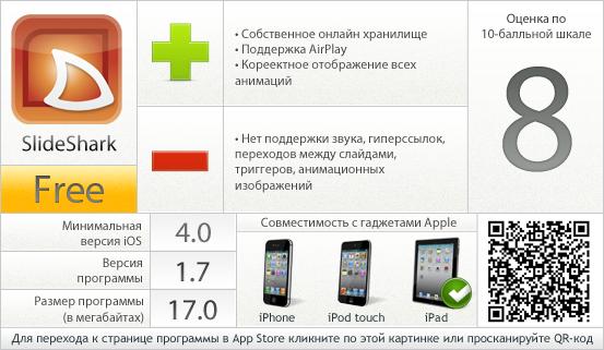 SlideShark: вердикт проекта AppStudio