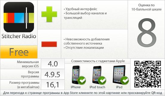 Stitcher: вердикт проекта AppStudio
