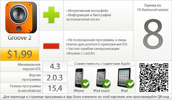 Groove 2: вердикт проекта AppStudio