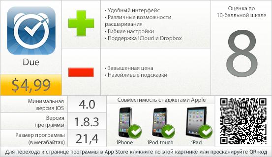 Due: вердикт проекта AppStudio