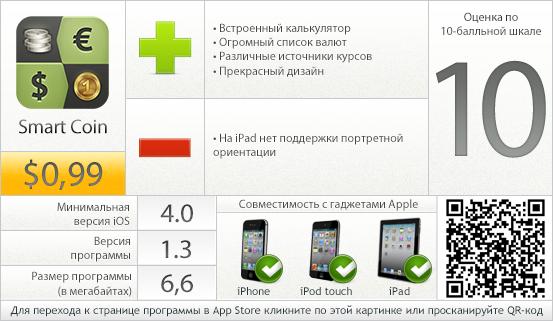 Smart Coin: вердикт проекта AppStudio