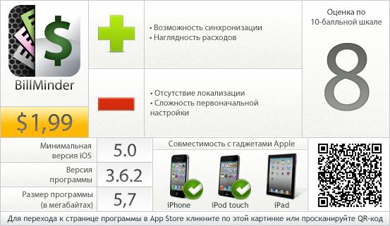 BillMinder - вердикт проекта AppStudio