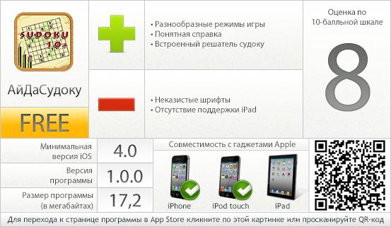 АйДаСудоку: вердикт проекта AppStudio