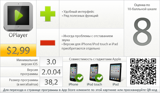 OPlayer: вердикт проекта AppStudio