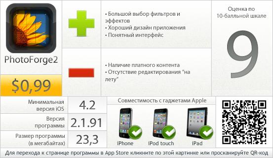 PhotoForge2: вердикт проекта AppStudio