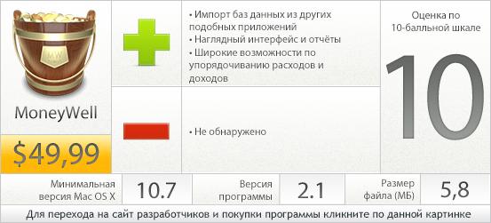 MoneyWell - вердикт проекта AppStudio