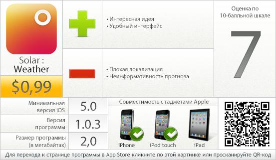 Solar: Weather: вердикт проекта AppStudio
