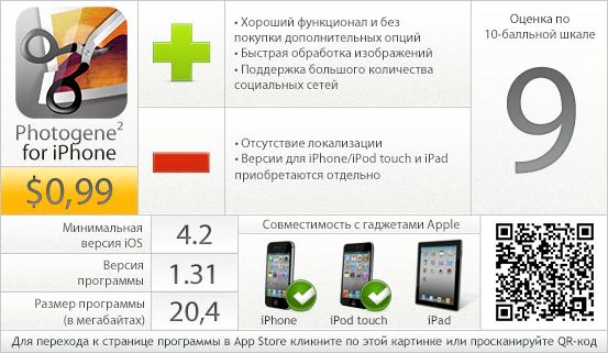 Photogene²: вердикт проекта AppStudio