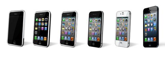 Характеристики iPhone