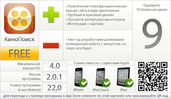КиноПоиск - вердикт проекта AppStudio