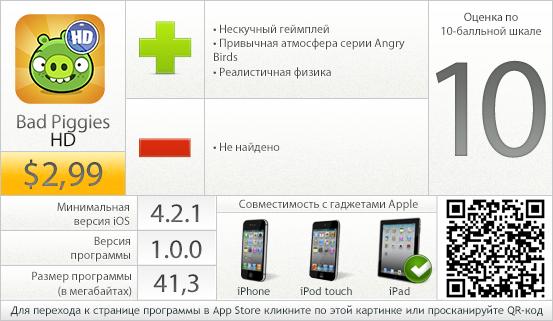 Bad Biggies HD - вердикт проекта AppStudio