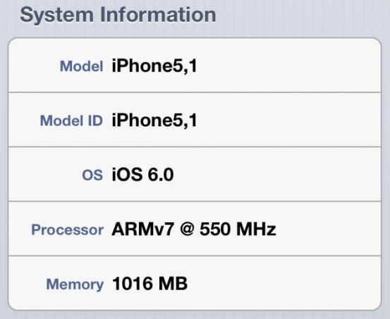 Частота процессора Apple A6