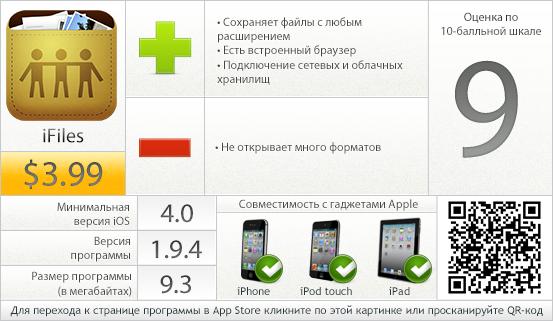 iFiles: вердикт проекта AppStudio