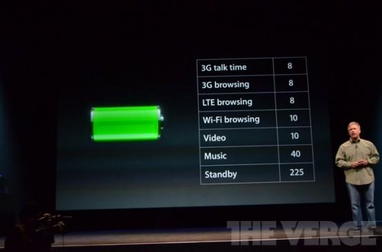 Параметры батареи iPhone 5