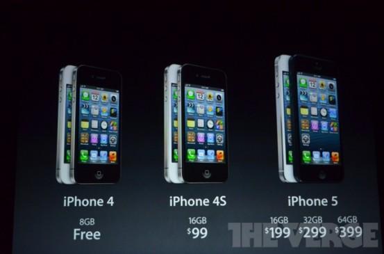 iPhone 5. Цены
