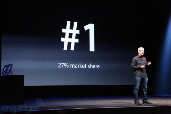 Доля рынка ноутбуков у Apple
