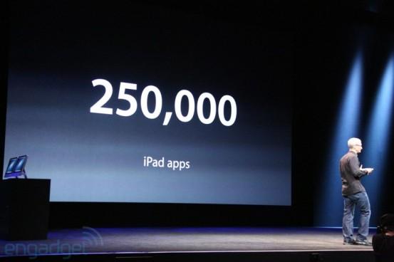 250000 приложений в App Store совместимы с iPad