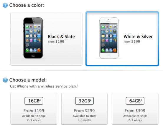 Итоги предзаказа на iPhone 5