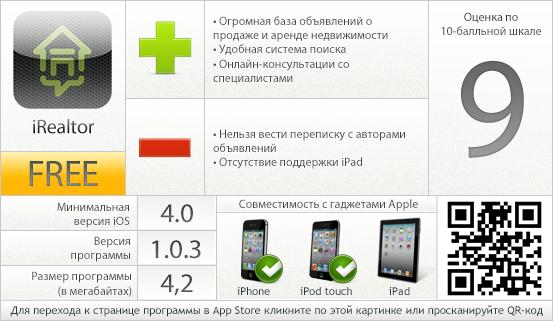 iRealtor - вердикт проекта AppStudio
