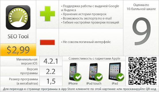 SEO Tool - вердикт проекта AppStudio