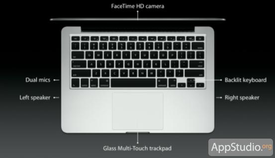 MacBook Pro Retina 13''