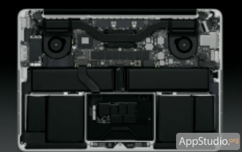 MacBook Pro 13'' с Retina-дисплеем