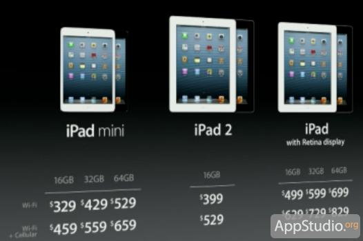 Цены на iPad mini