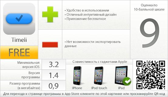 Timeli - вердикт проекта AppStudio
