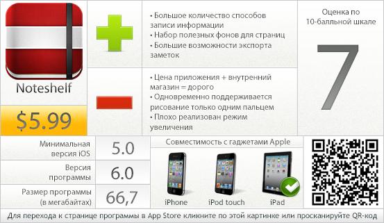 Noteshelf: вердикт проекта AppStudio