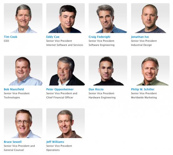 Топ-менеджмент Apple
