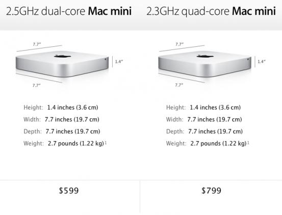 Модели Mac mini