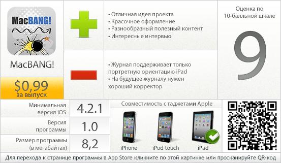Журнал MacBANG! - вердикт проекта AppStudio