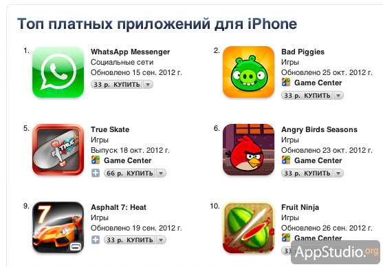Цены в рублях в App Store