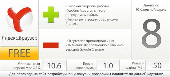 Яндекс.Браузер - вердикт проекта AppStudio