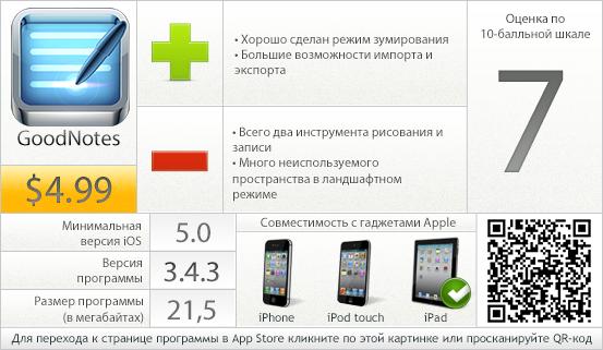 GoodNotes: Вердикт проекта AppStudio