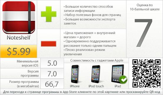 Noteshelf - вердикт проекта AppStudio
