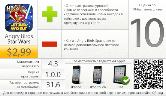 Angry Birds Star Wars - вердикт проекта AppStudio