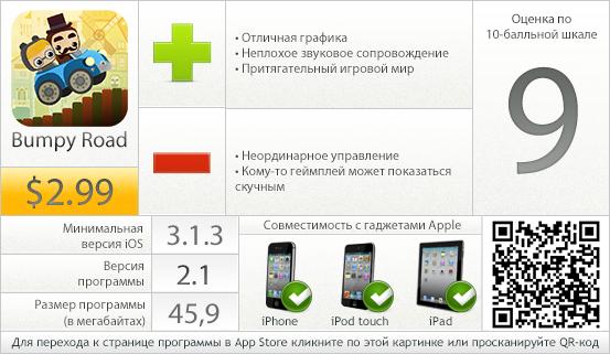 Bumpy Road - вердикт проекта AppStudio