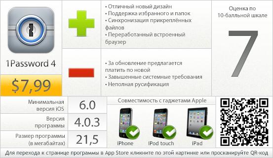 1Password 4 - вердикт проекта AppStudio