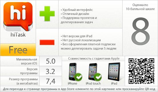 HiTask - вердикт проекта AppStudio